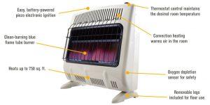 mr heater 30000 btu propane heater