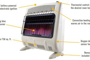 mr heater 30000 btu propane heater